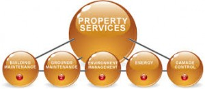 Ppty Services 3
